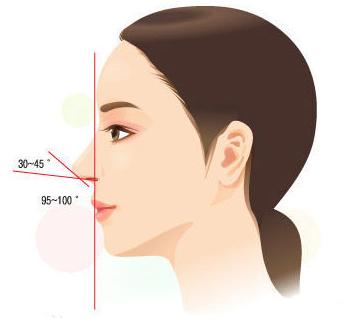 玻尿酸隆鼻一般保持多长时间