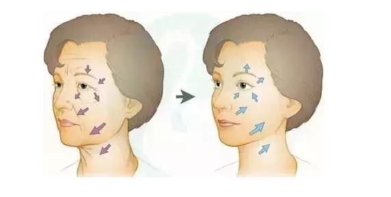 你的脸上会出现17种皱纹,你该怎么对付他们