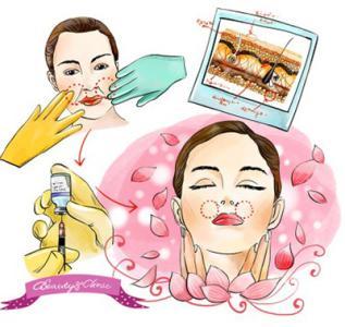 瘦脸针和玻尿酸可以一起打吗