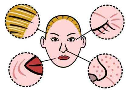 微波拉皮有哪些美容效果
