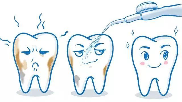 上海美莱洗牙