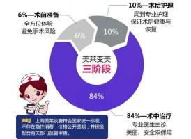 上海隆鼻多少钱