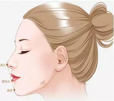 丰下巴的方法有哪些