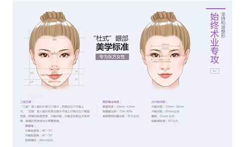 上海美莱免费眼部整形案例招募