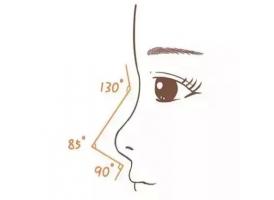 鼻子打玻尿酸能撑多久