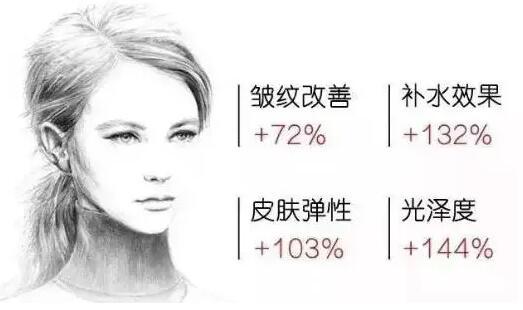 上海美莱怎么抗衰老