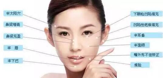 上海美莱玻尿酸除皱效果好吗