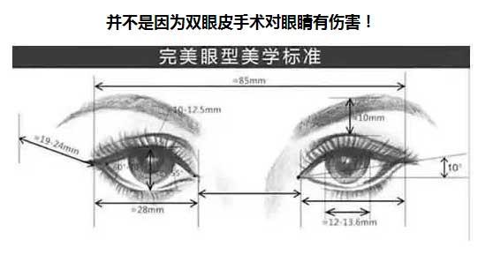 做双眼皮适合年龄是多少
