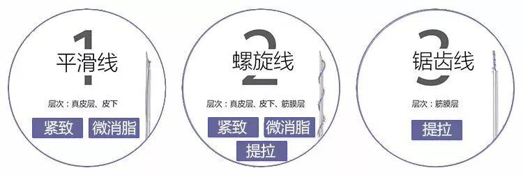 上海美莱线雕除皱