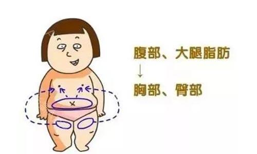 上海美莱自体脂肪面部填充