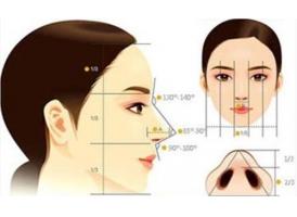 鼻部整形手术需要注意哪些方面