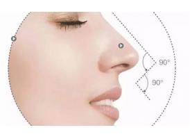 鼻尖整形术后该如何护理