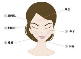 上海注射除皱的安全性怎么样
