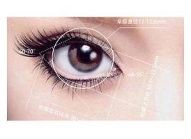 美莱眼部整形|矫正内眦赘皮手术方法赶紧收藏起来