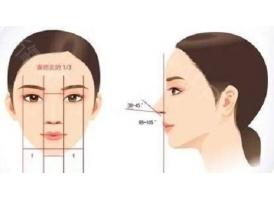 美莱介绍:假体隆鼻手术出现哪些症状需要做修复手术