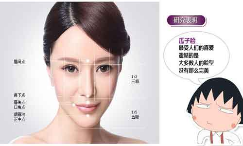"""面部综合整形""""旧貌换新颜""""可以变瓜子脸吗?"""