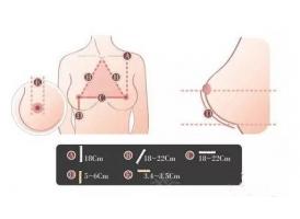 整形做胸部下垂矫正手术有危害吗美莱