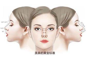 上海整形医院做自体脂肪隆鼻多少钱?