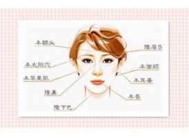 """""""脂肪""""上海美莱快速去除皱纹,脂肪可少不了!"""