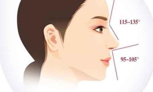 上海隆鼻的硅胶可以放置多少年?