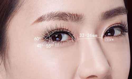 美莱急速纳米美眼手术过程是怎样的?