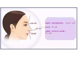 上海美莱鼻型矫正:教你三招摆脱塌鼻