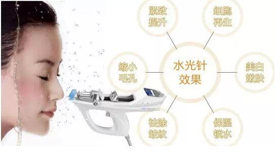 上海注射水光针副作用有没有