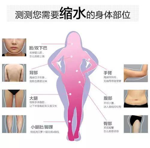 上海腹部吸脂后多久能洗澡