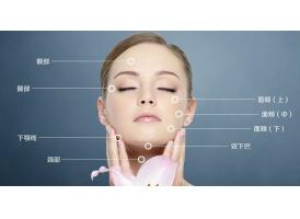 美莱告诉你:20多岁也需要抗衰,面部线雕亟需!