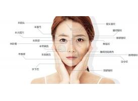 上海美莱袁玉坤科普:面部脂肪填充恢复时间长不长
