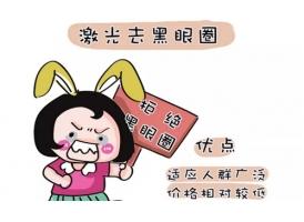 上海激光去黑眼圈有效吗,会不会反弹