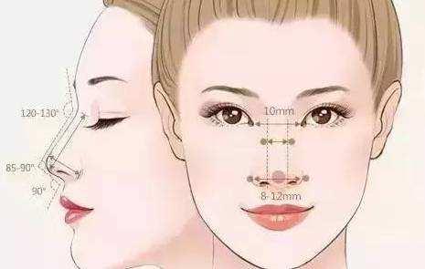 做耳软骨鼻综合是终身永远长久的吗