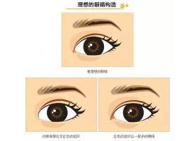 上海做双眼皮价格是多少