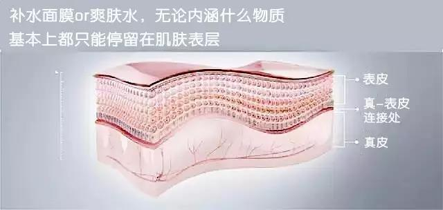 上海注射水光针副作用有吗