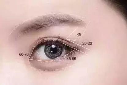 双眼皮埋线做完后恢复时间是多久