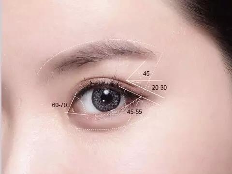 上海双眼皮整形要去哪里好