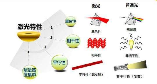 上海做激光美白一般需要花多少钱