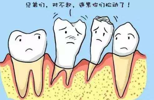 牙齿缝隙越来越大是怎么回事