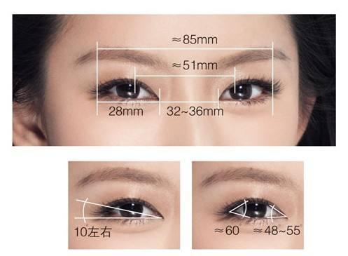 上海一般割双眼皮哪家医院好