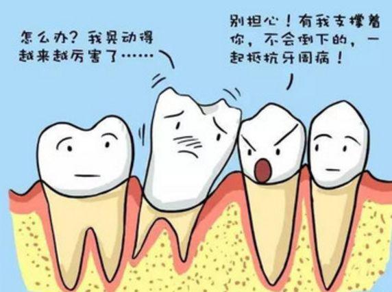 牙齿松动是什么原因