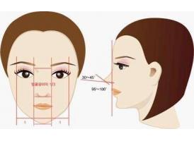 假体隆鼻硅胶隆鼻有什么优点优势