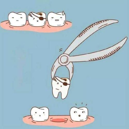 上海做牙齿矫正的过程究竟是怎么样的