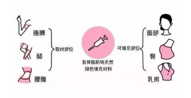 上海美莱|光子嫩肤和注射水光能同时做吗