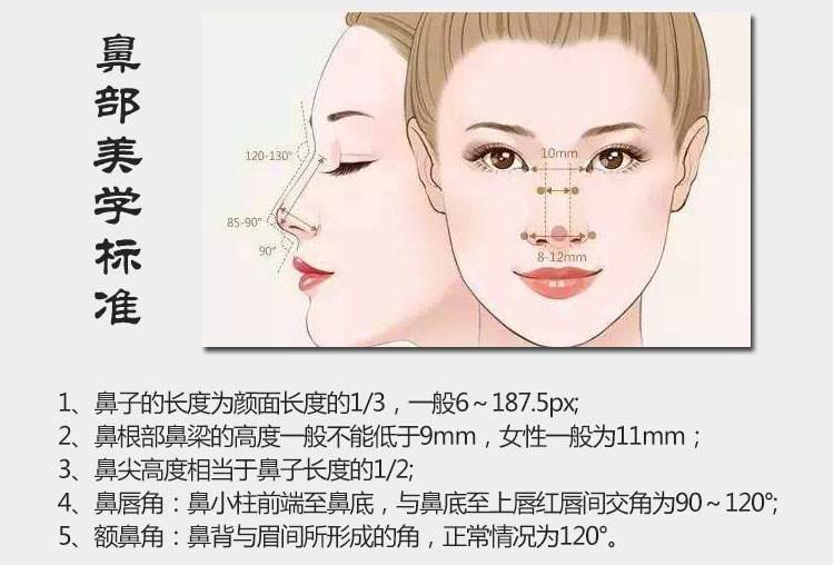 耳软骨鼻小柱整形怎么样,有什么效果