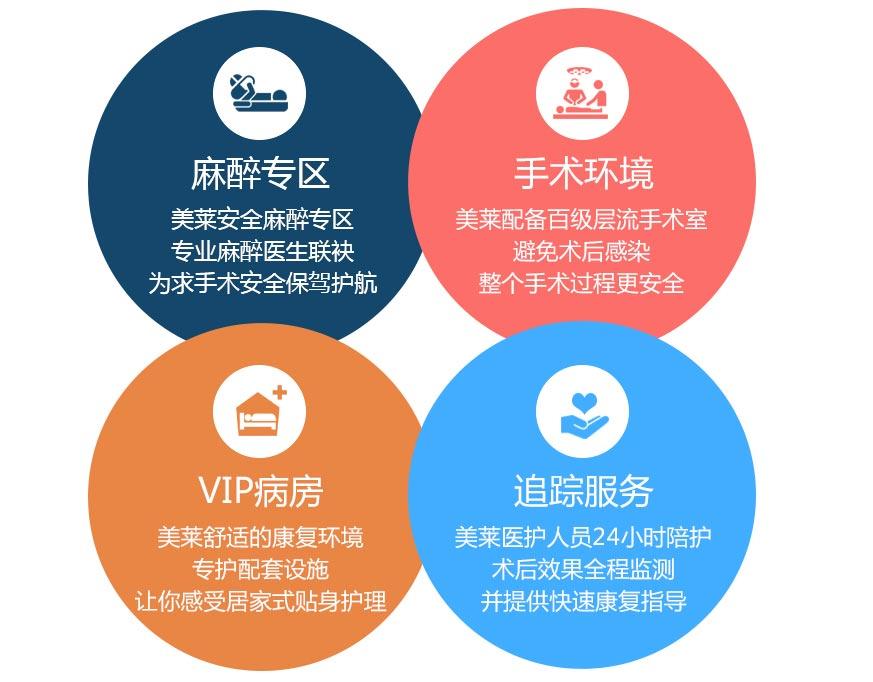 上海做吸脂减肥的费用一般是多少