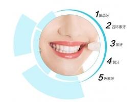 做牙齿贴面能维持多久