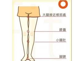 做大腿吸脂后要注意什么,怎么护理