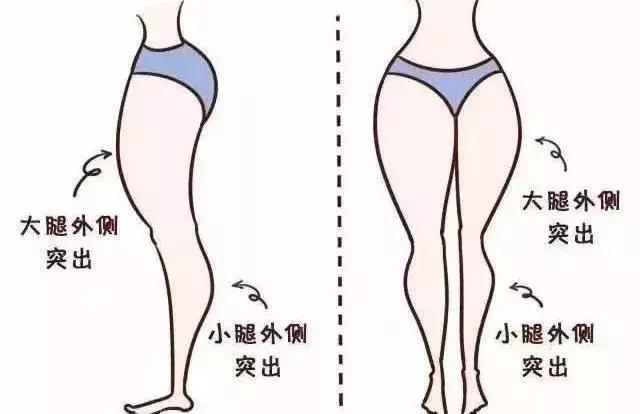 怎样瘦小腿肌肉