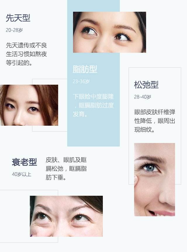 上海做去眼袋都什么价位
