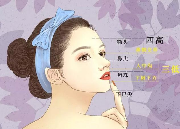 上海填法令纹哪家好
